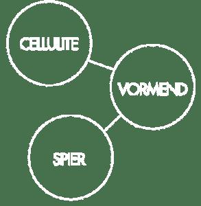 Classic-Elite-Programs-NL